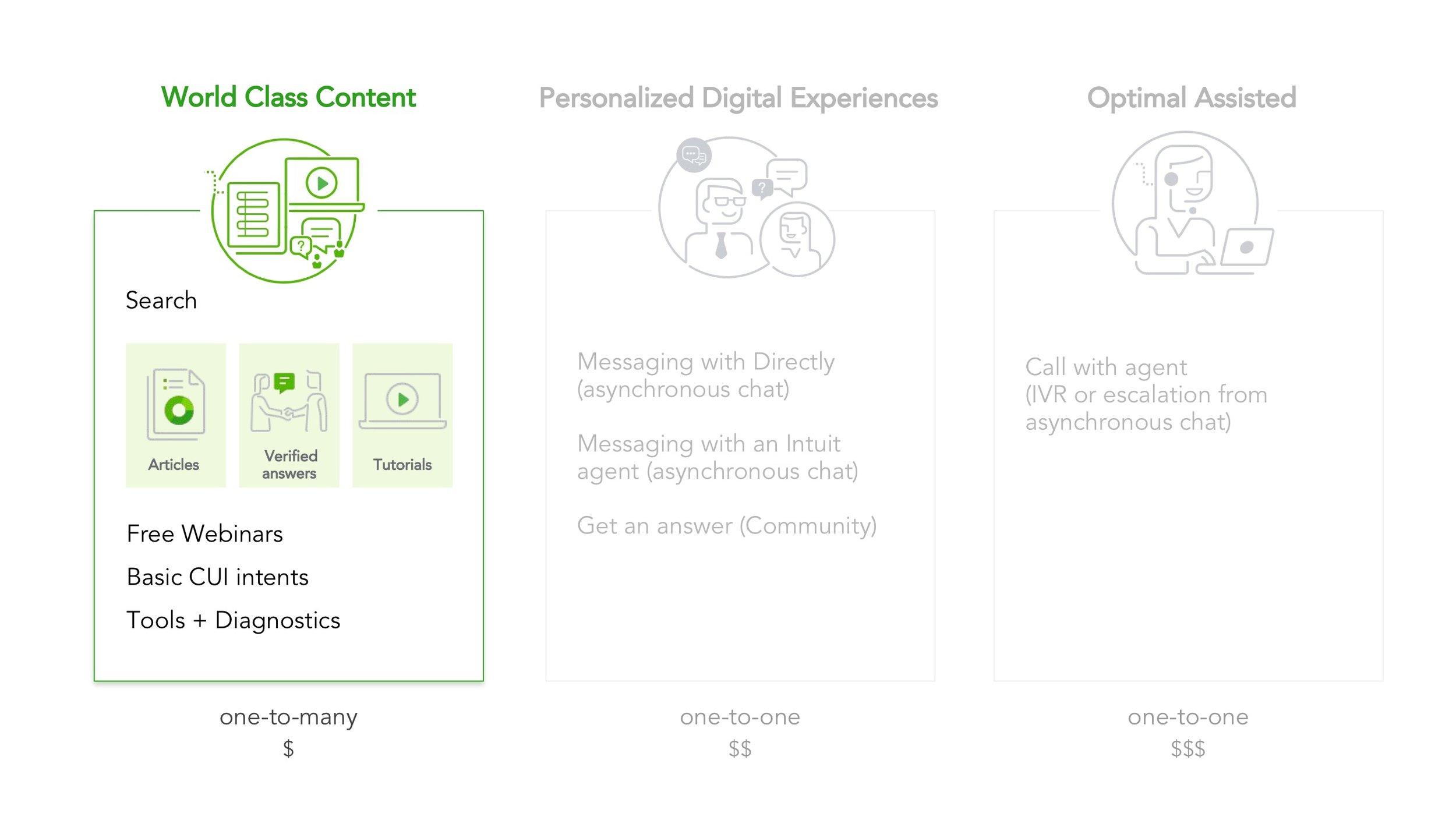 Customer Success_ Ecosystem Design 8.jpeg