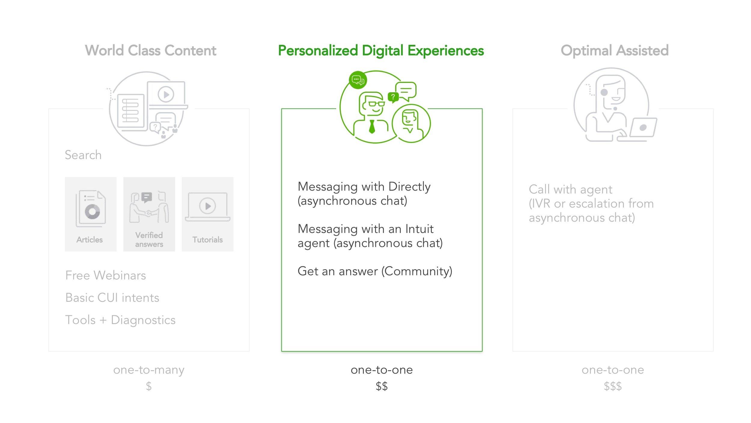 Customer Success_ Ecosystem Design 9.jpeg