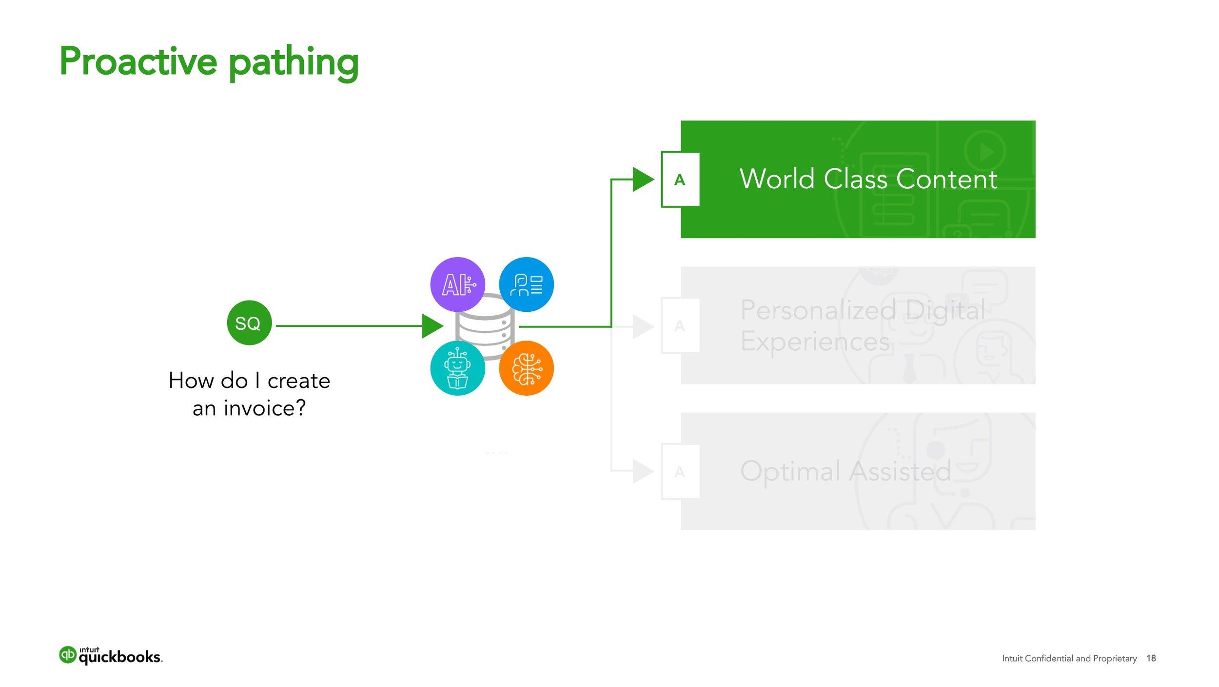 Customer Success_ Ecosystem Design 18.jpeg