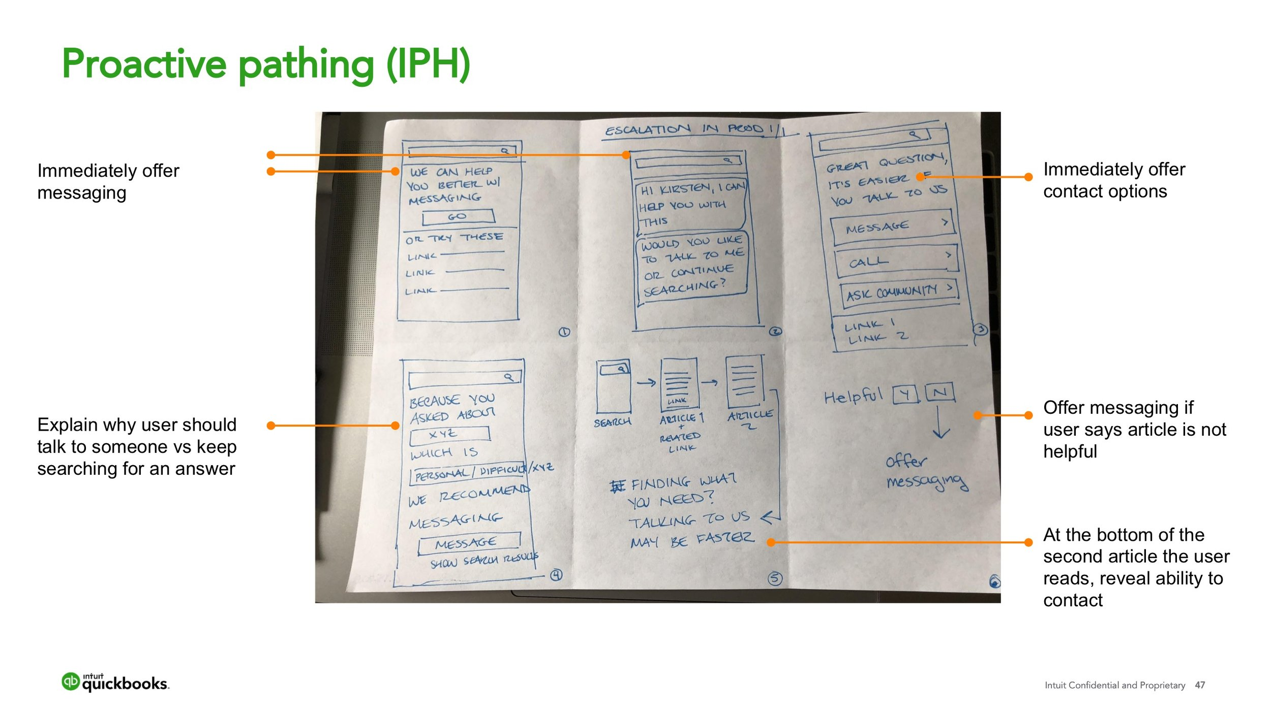 Customer Success_ Ecosystem Design 47.jpeg