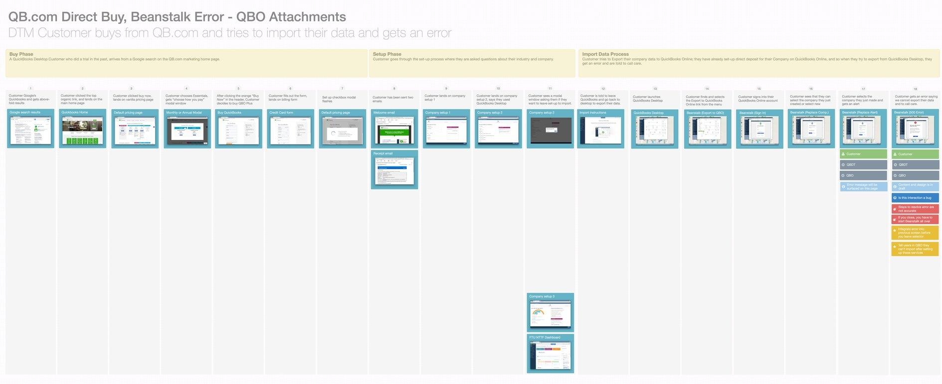 DTM Blueprinting v1.0 5.jpeg