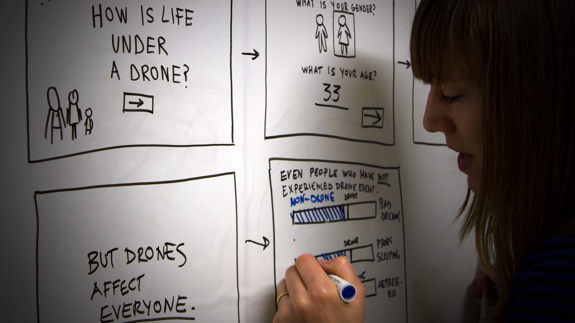 Setef writing drones whiteboard.jpg
