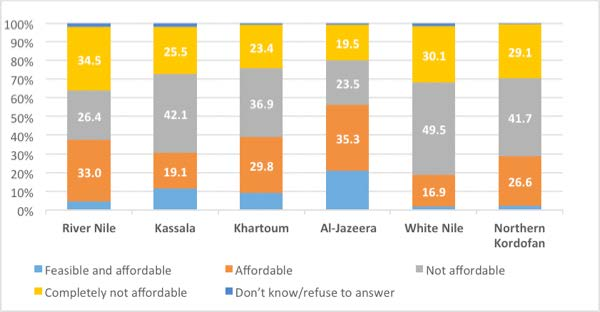 The column charts from KACE's original report