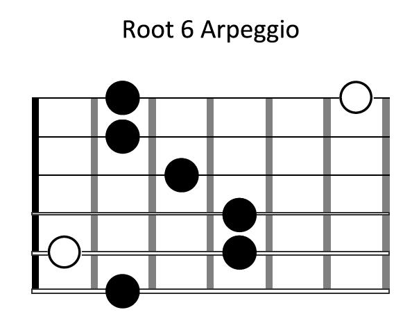 Root 6 Arpeggio