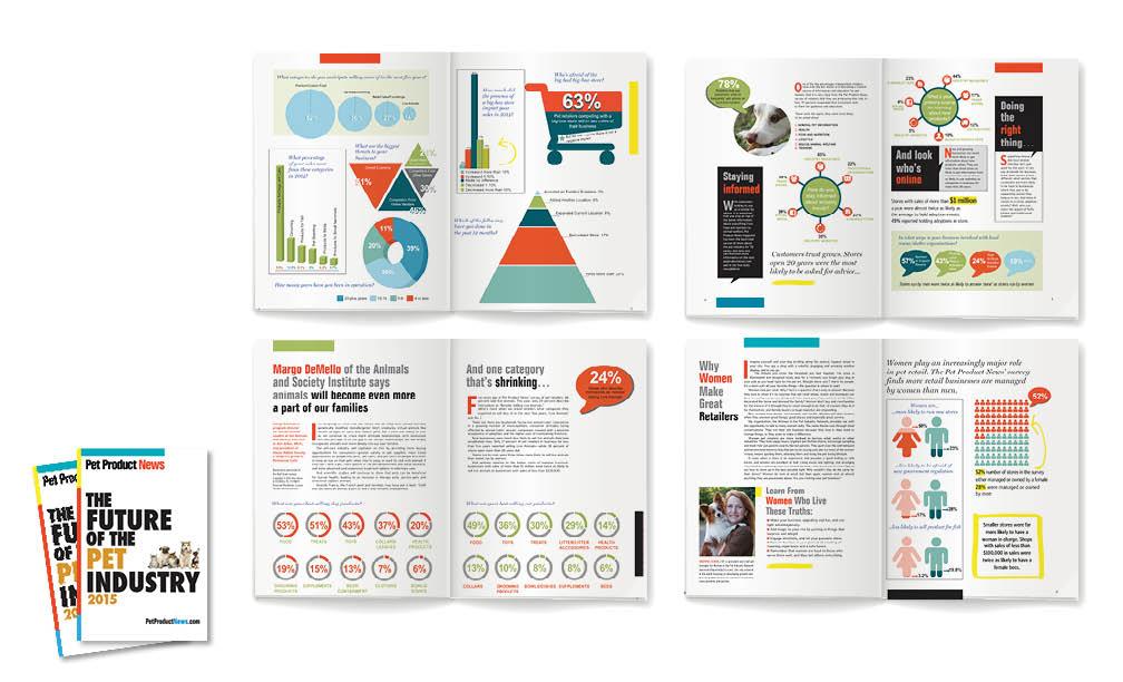 PPN_Editorial_infographics.jpg
