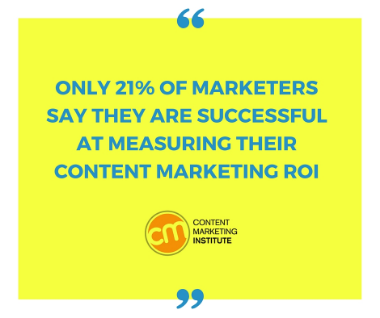 marketers_are_not_tracking_roi