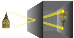 Das Prinzip der Lochkamera ist eigentlich denkbar einfach. Die Abbildung geschieht allein durch ein kleines Loch in der Dose.