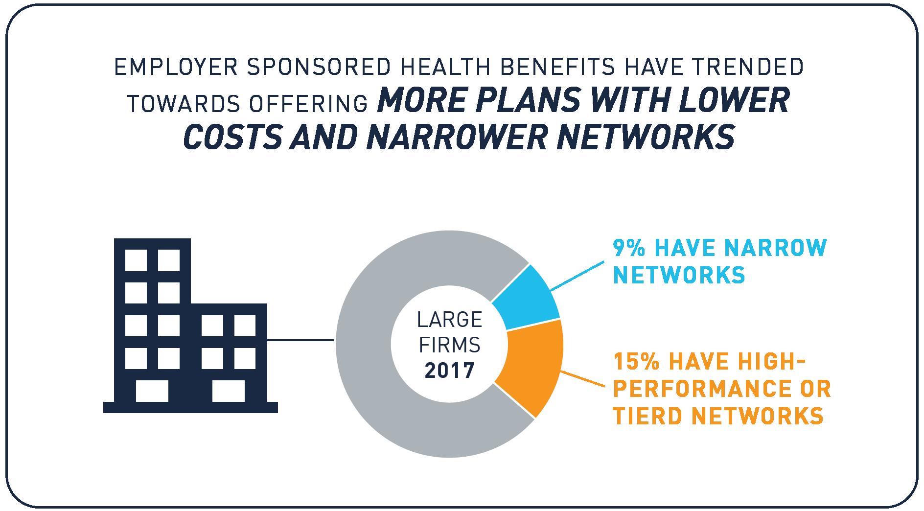 https://www.kff.org/report-section/ehbs-2017-summary-of-findings/
