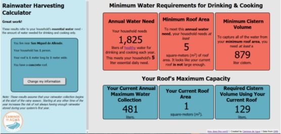 Example results page: red warns you that your roof isn't large enough to collect all your essential water!