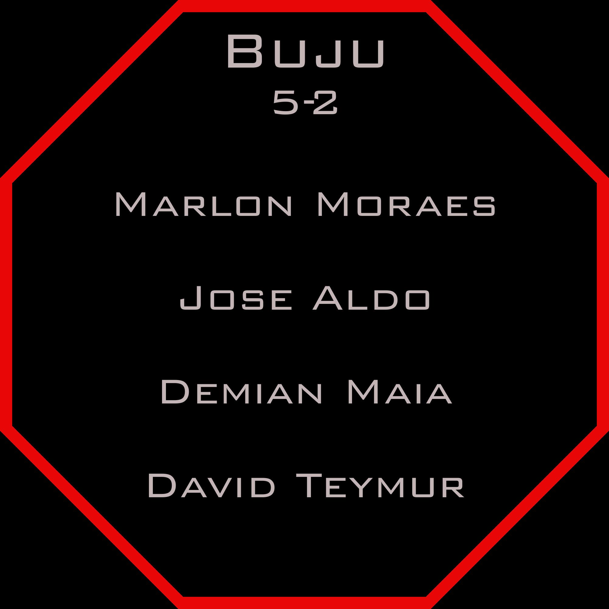 BujuBrazil.png