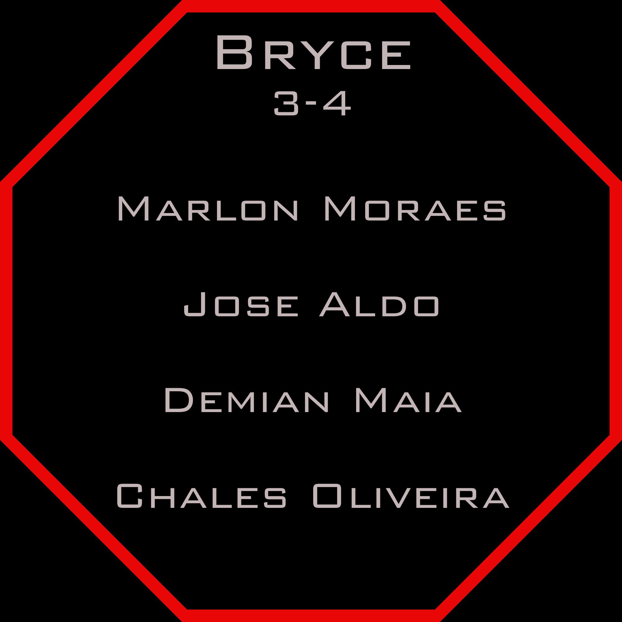 BryceBrazil.png