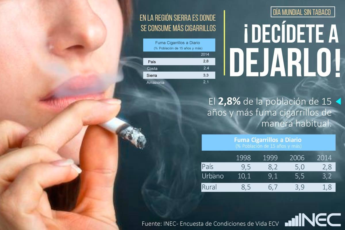 estadísticas tabaquismo en ecuador.jpg