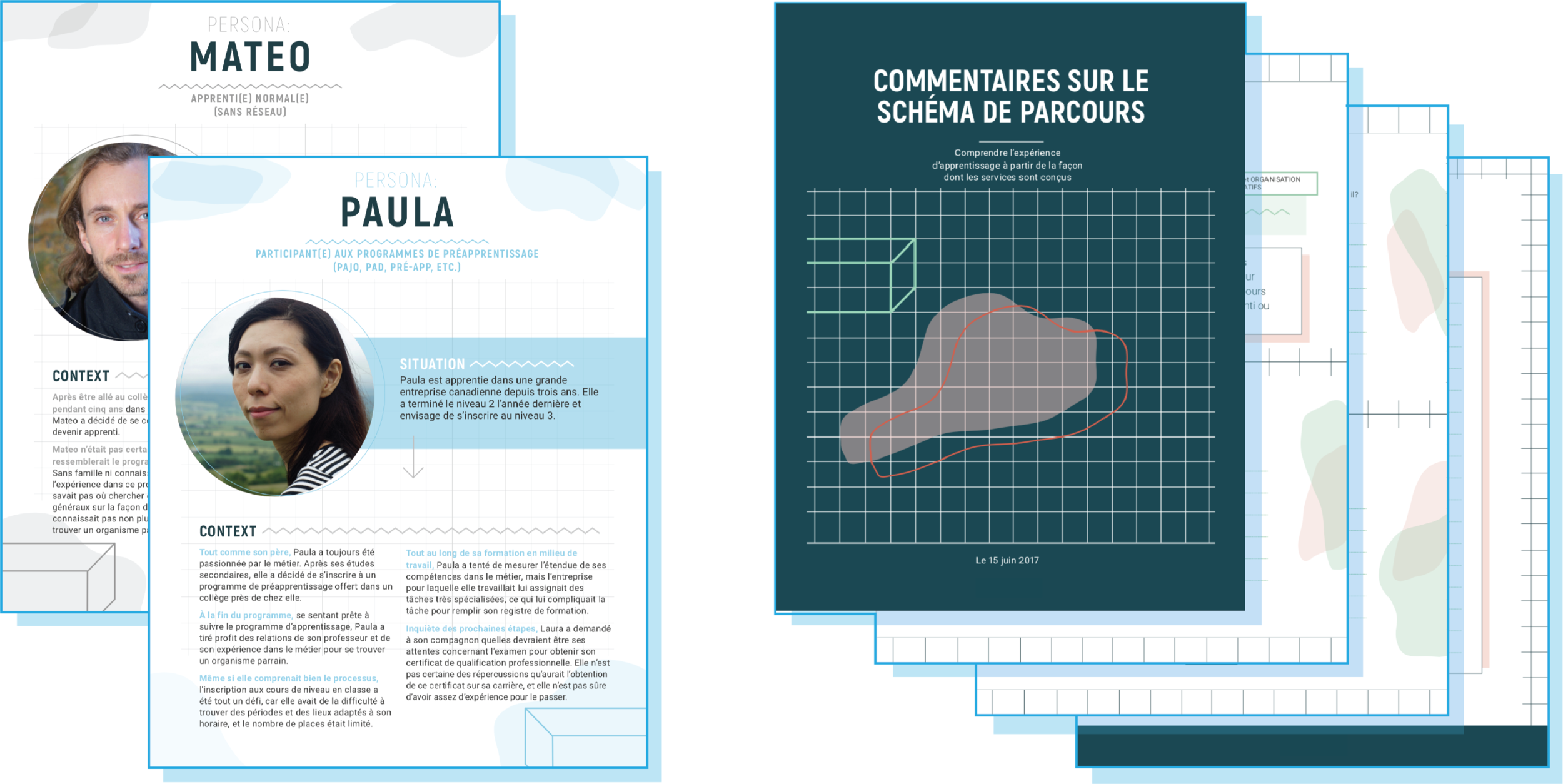MAESD workshop personas & booklet [french ver]