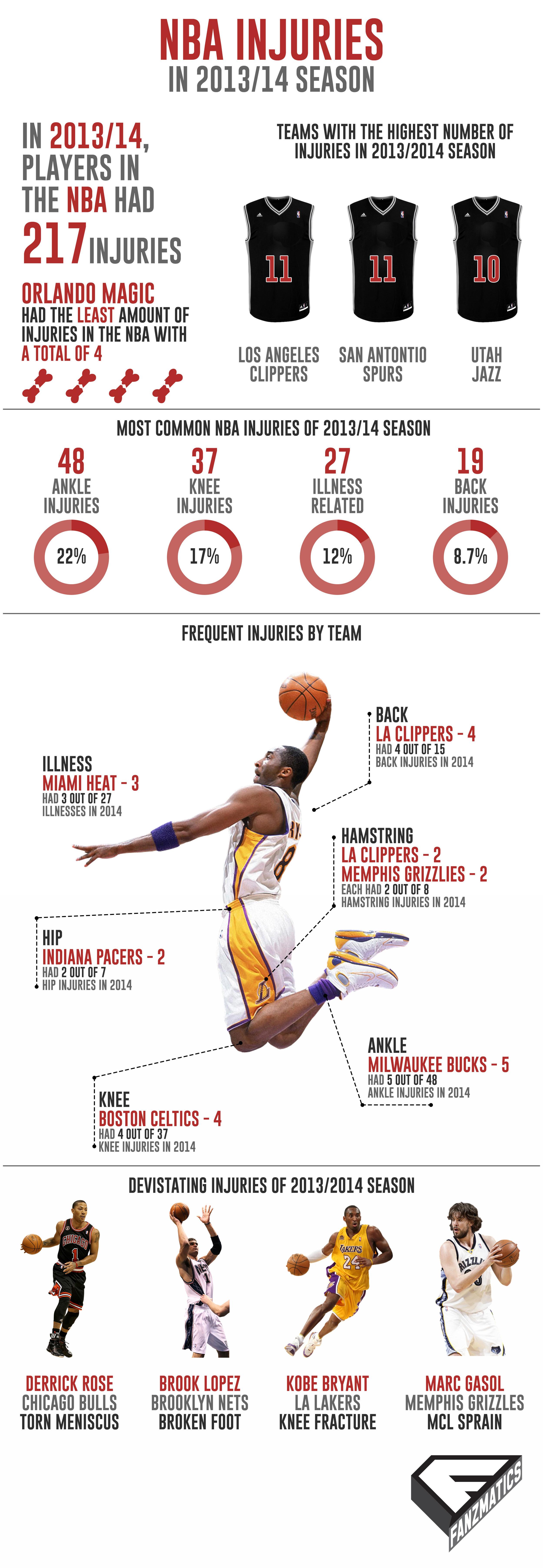nba-injuries2.jpg
