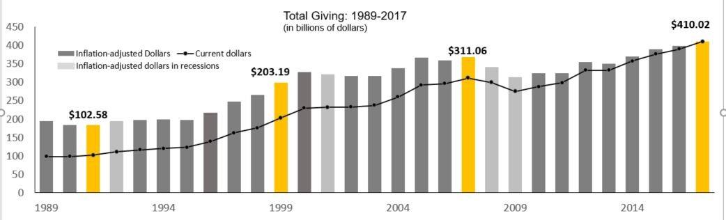 2017 Total Giving.jpg