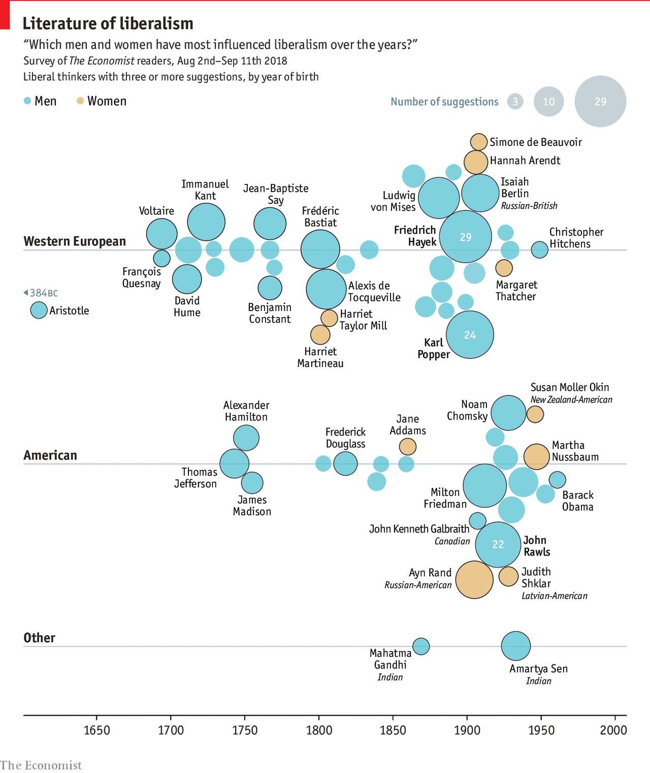 Source: The Economist.