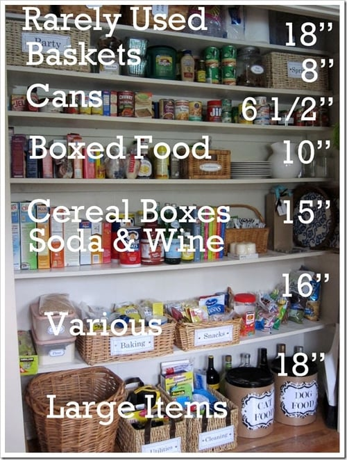 Good rule of thumb when creating your shelves in your pantry follow the sizing above.