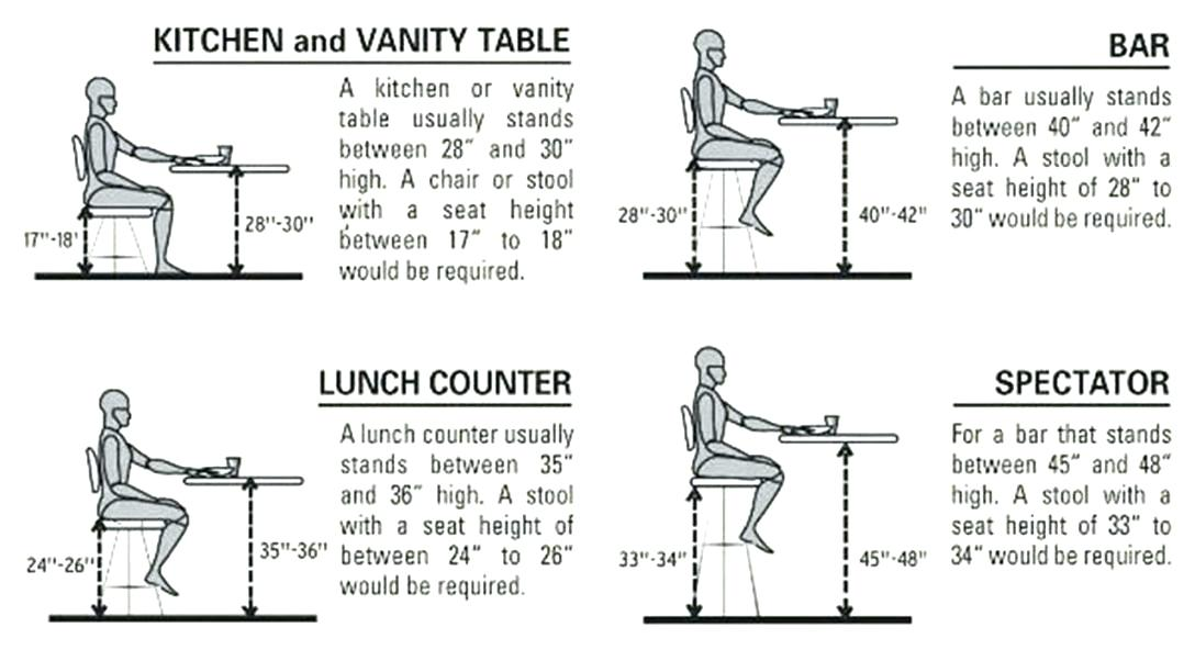 How to Choose Your Bar Stool Height - Kitchen Seating Guide ...