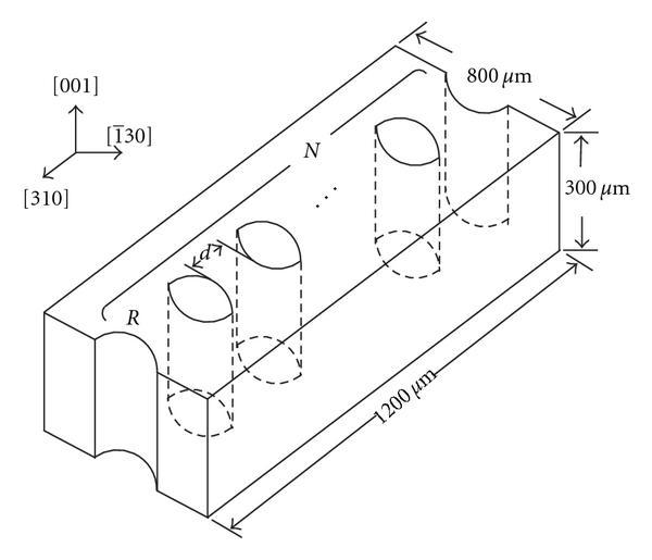 Compound Refractive Lens (CRLs)