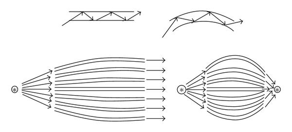 Polycapillary x-ray optics