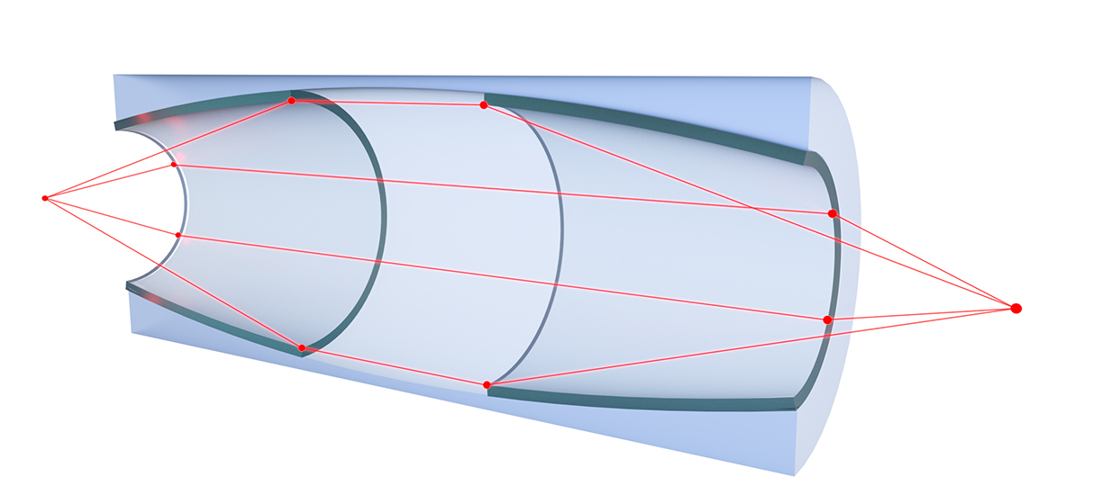 Sigray Double Paraboloidal X-ray Mirror Lens: Two-bounce x-ray optic