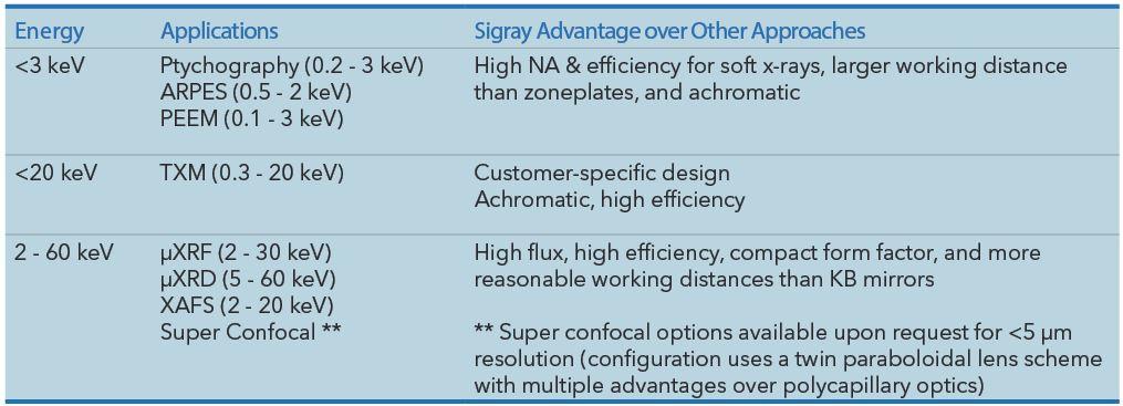 Synchrotron_optics_applications.JPG