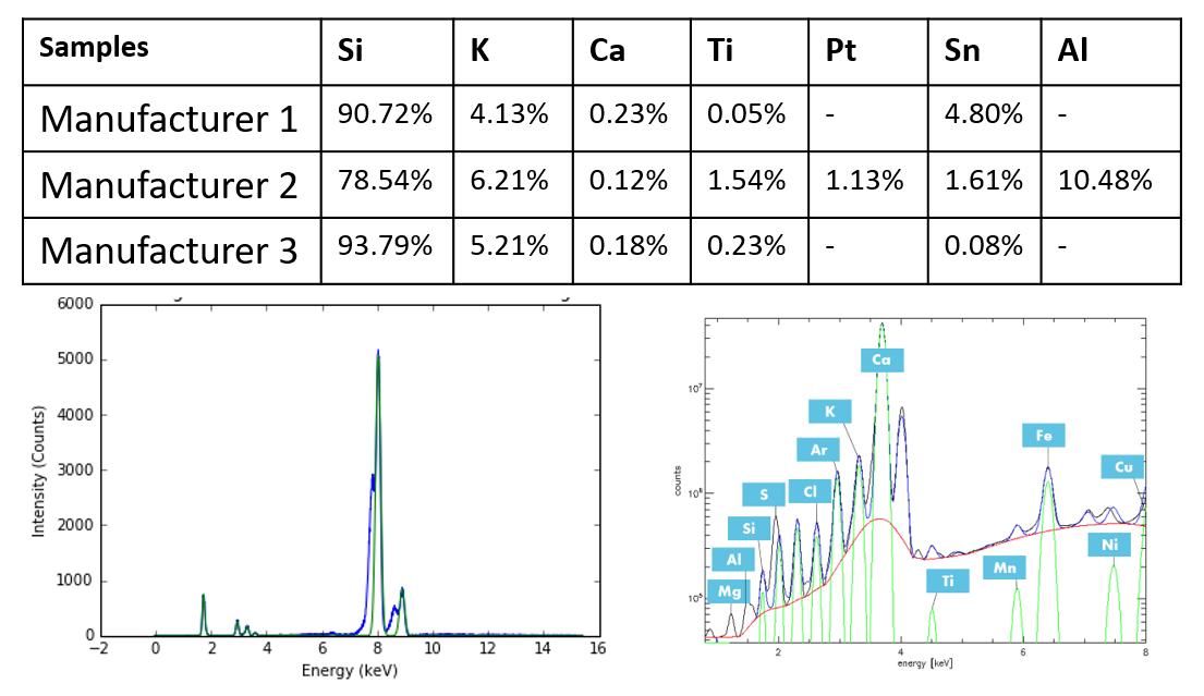 Quantitative_Measurements.png