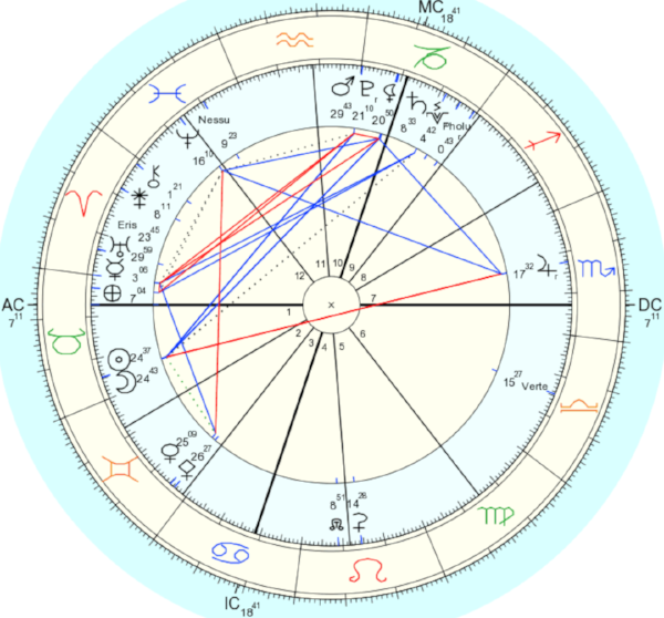 Chart for the Taurus new moon, 4:49AM PDT