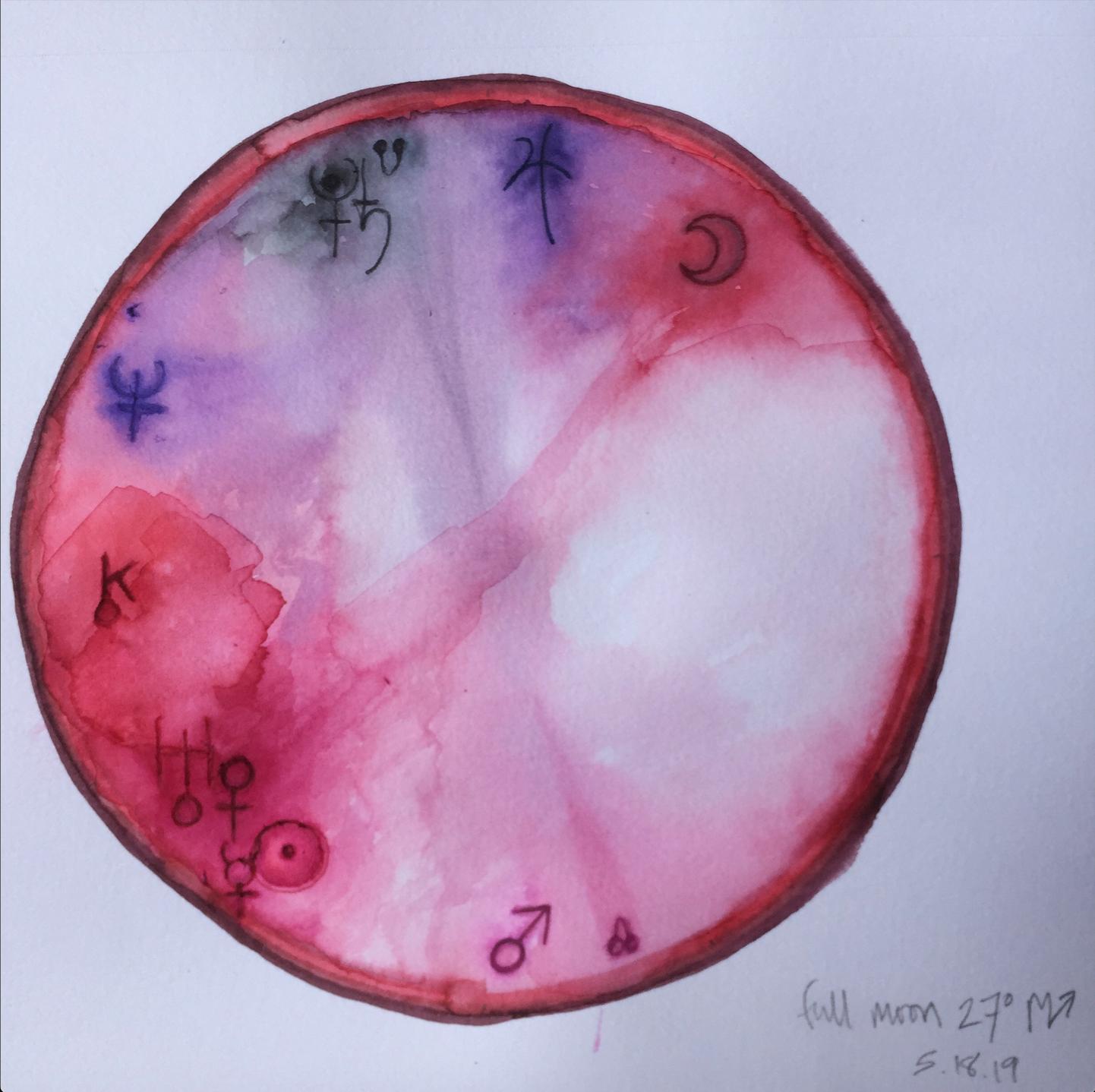 Scorpio Full Moon Chart