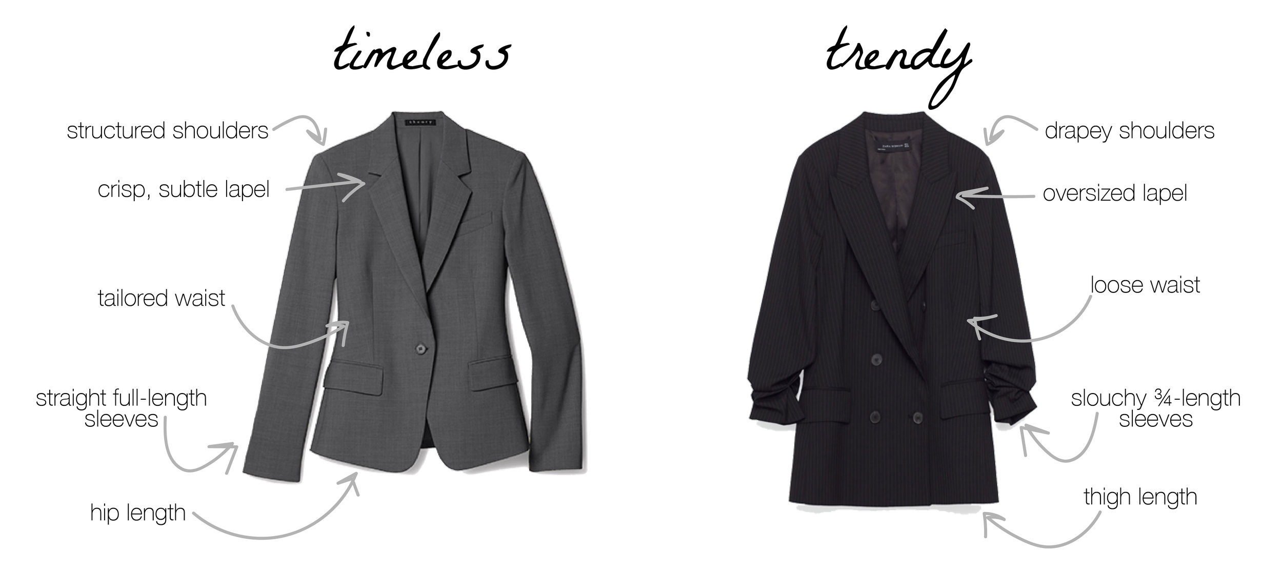 How to identify a timeless vs. a trendy silhouette.