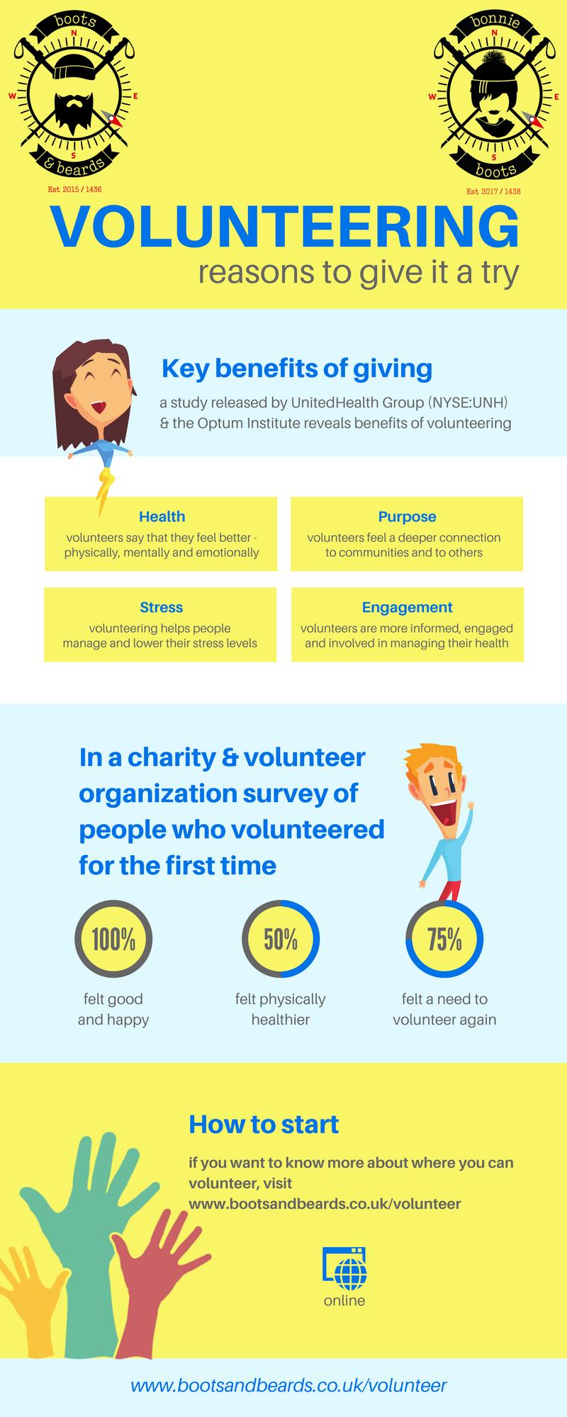 Volunteering Infographic.png
