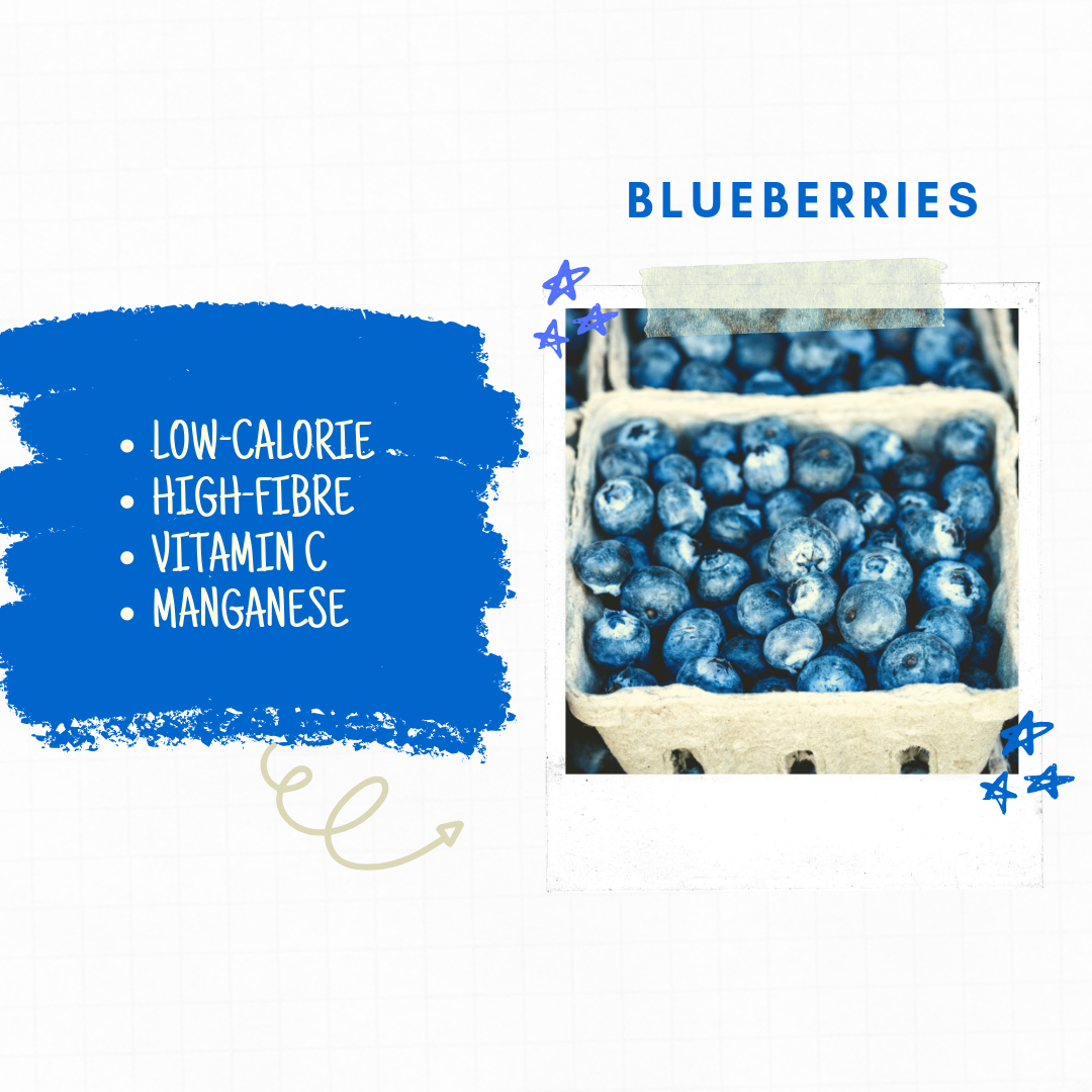 blueberry nutrition.png