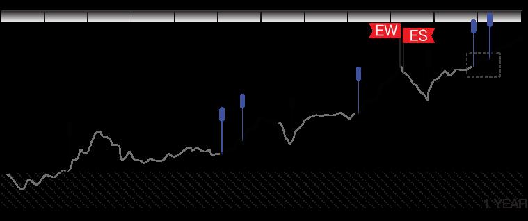 blue_graphs.png