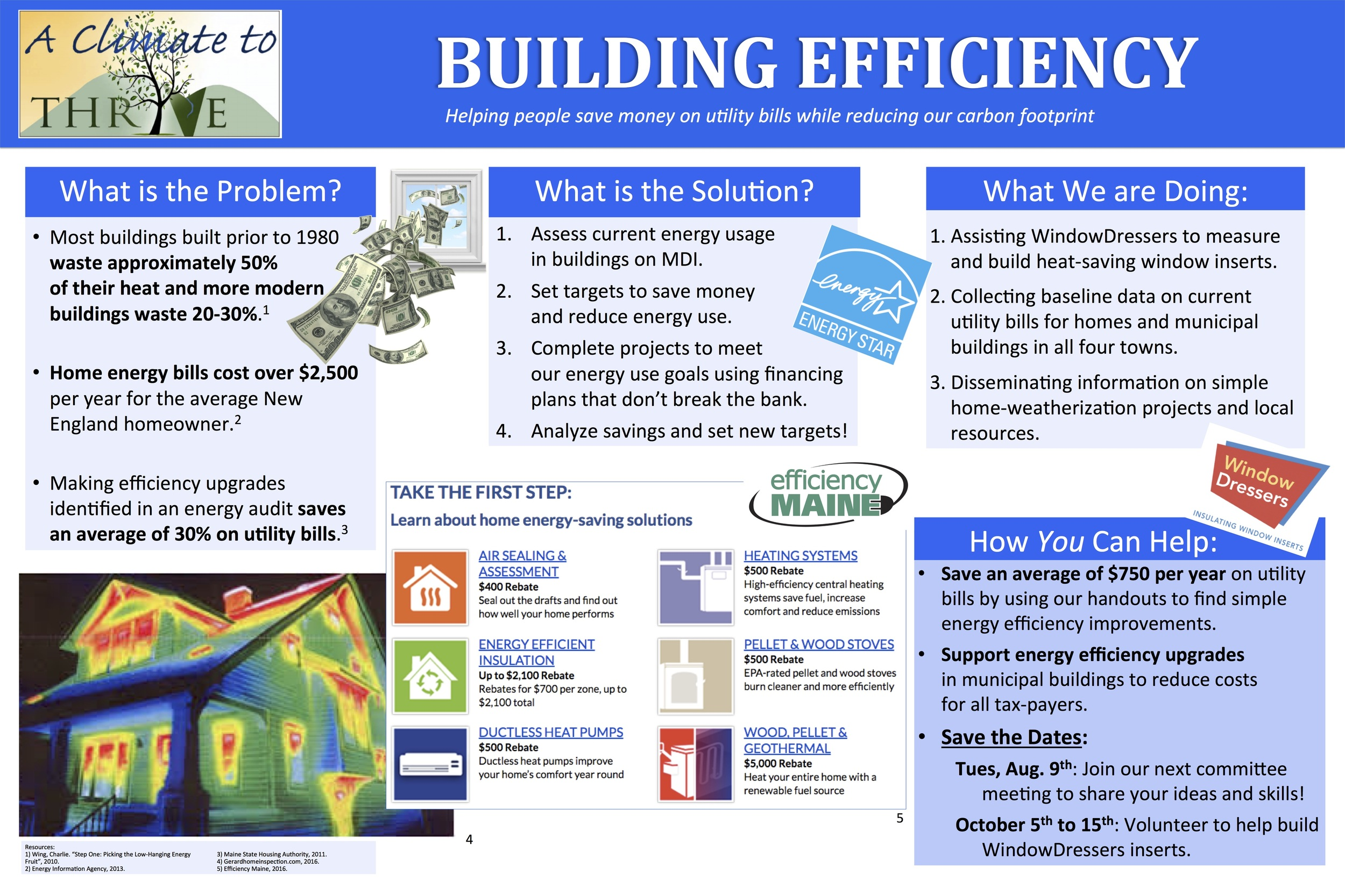 Building Efficiency — A Climate to Thrive