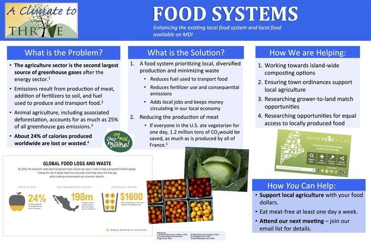 Food+Systems-1.jpg