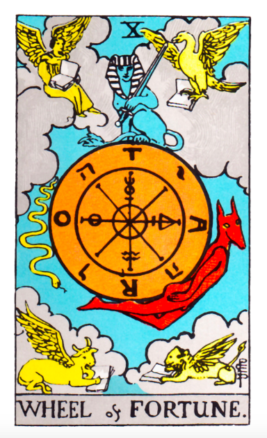 The Wheel of Fortune Tarot card is associated with Jupiter, ruling planet of Sagittarius. How can we move forward? Change. Luck. The unexpected. Will vs. fate.