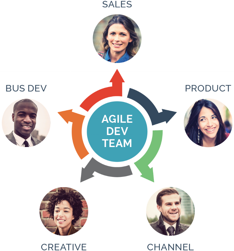 taskray-agile-bus-partners.png