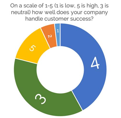 2019_CS-CO-survey-18.jpg