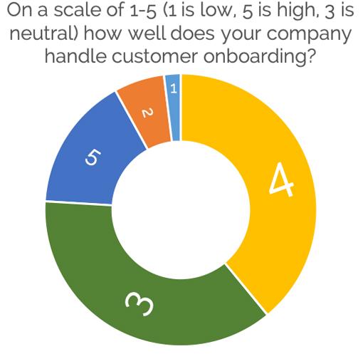 2019_CS-CO-survey-26.jpg