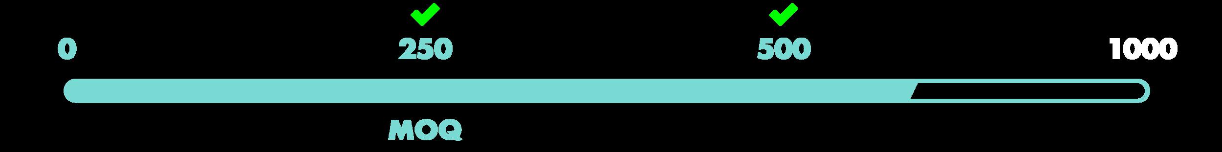 Progress-Bar-MOQ.png