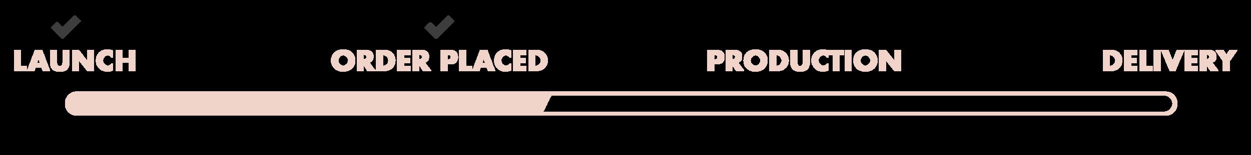 Production-Bar-2.png