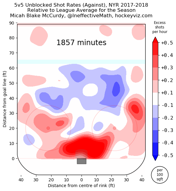 coutresy of the indispensable Micah Blake McCurdy (@IneffectiveMath)