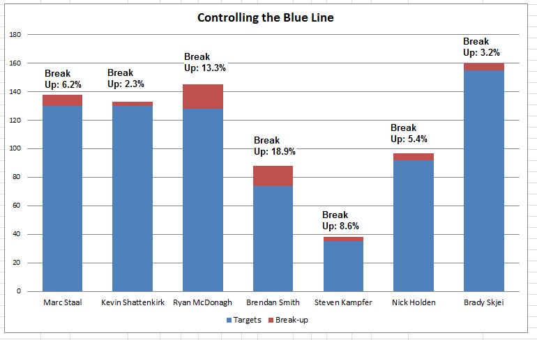 data courtesy of the indispensable @ShutdownLine