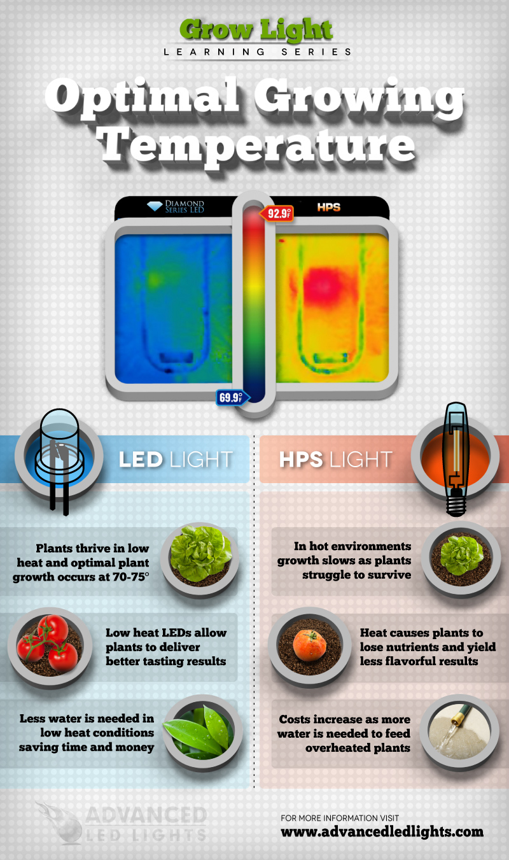 thermal_infographic_v01.jpg