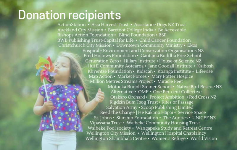 The Gift Trust's 2018 -2019 donation recipients