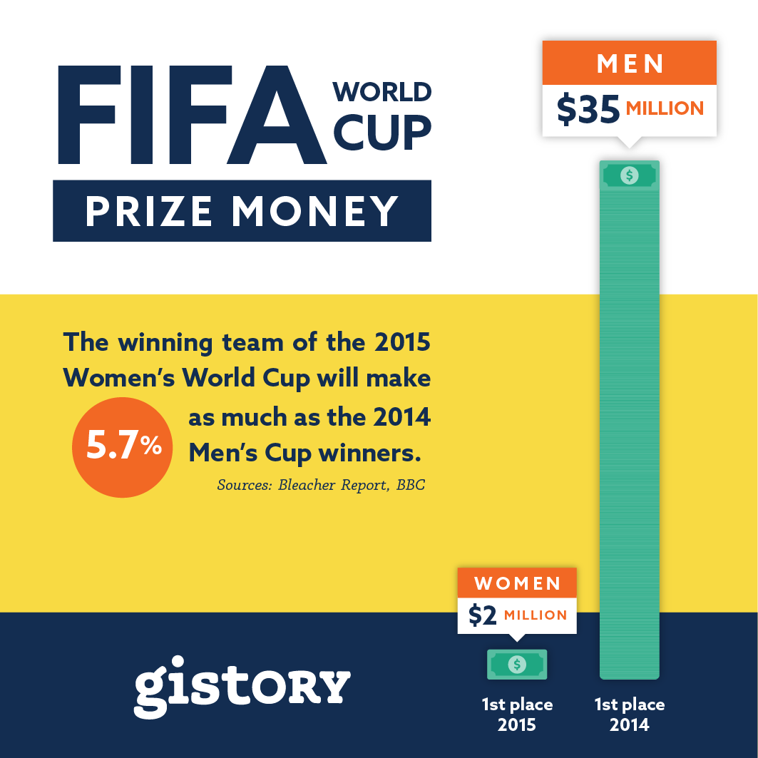 FIFA_WomensCup_Instagram.png