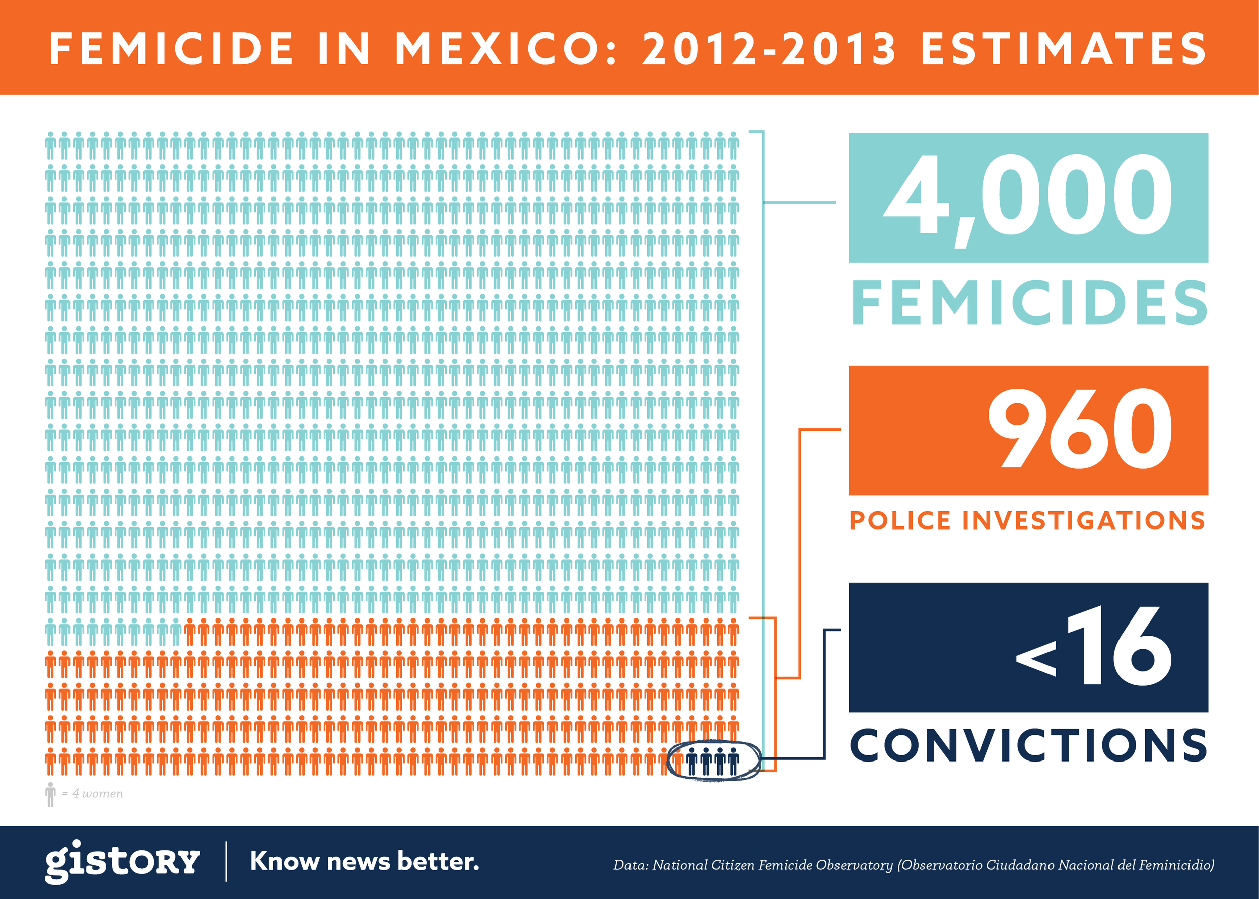 Mexico_Femicide_Facebook.png