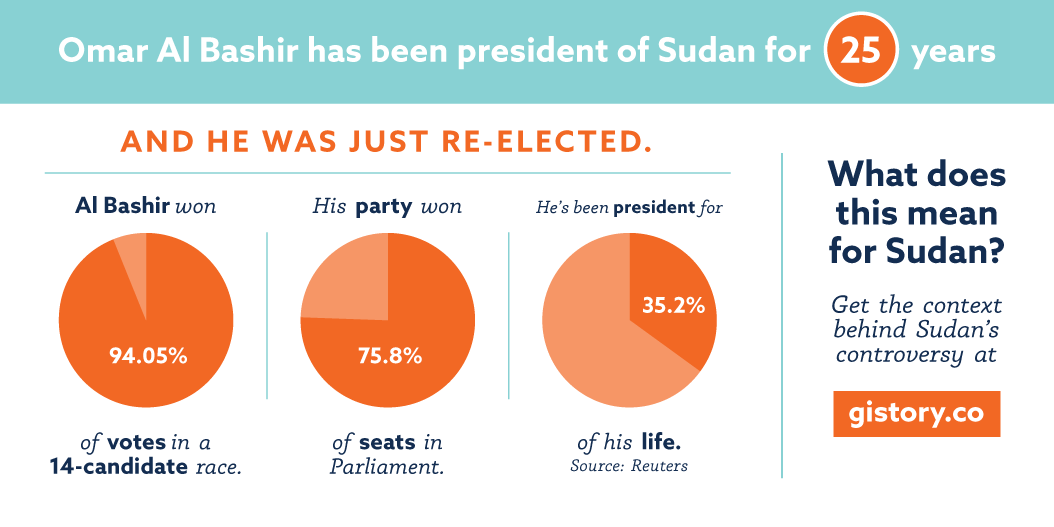 SudanElections-02.png
