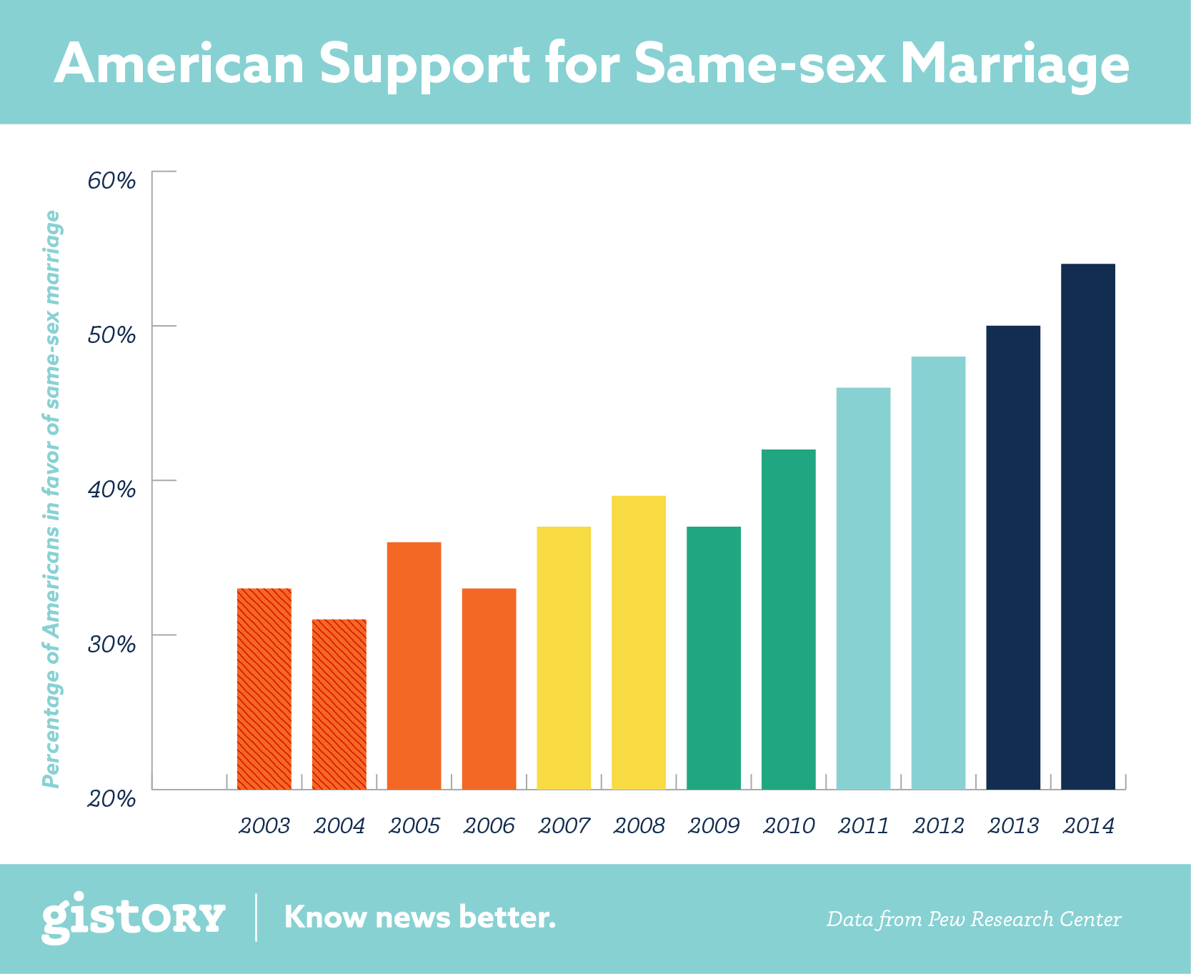 USA_MarriageEquality-06.png