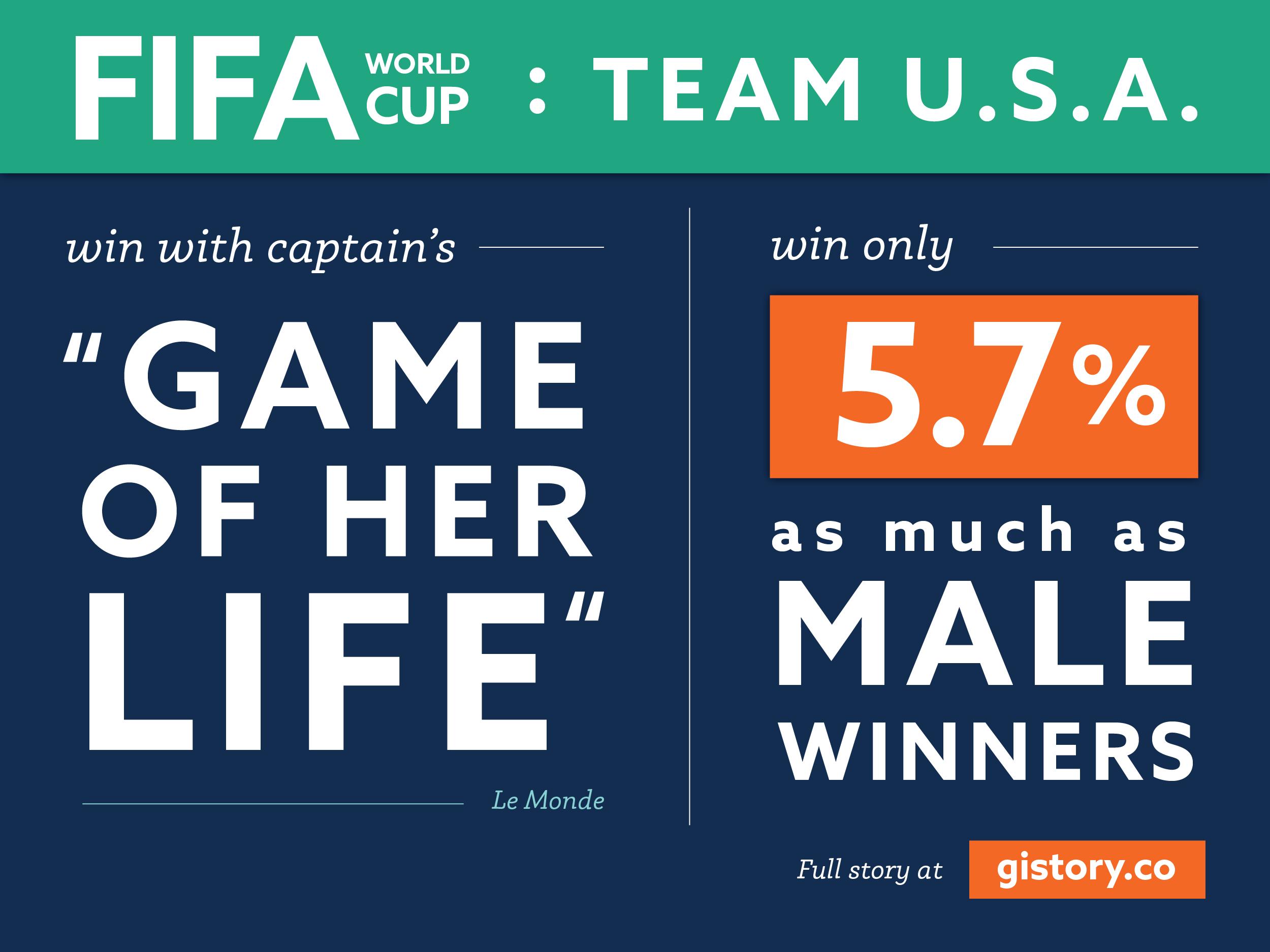 USA_WinsWorldCup_Facebook.png